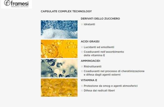 Capsulate_Complex_Technolog.jpg